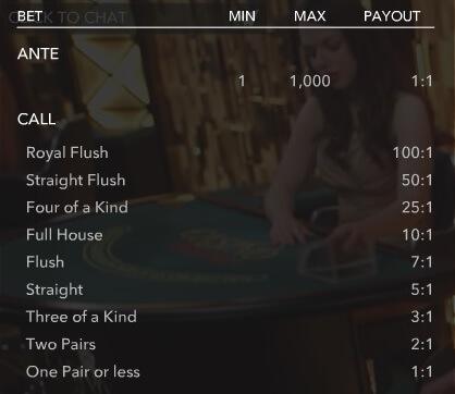 evolution live caribbean stud poker paytable
